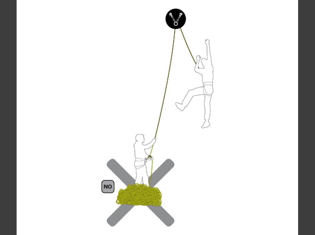 KL-Seilfibel-Edelrid-Top_Rope-Abb3 (jpg)