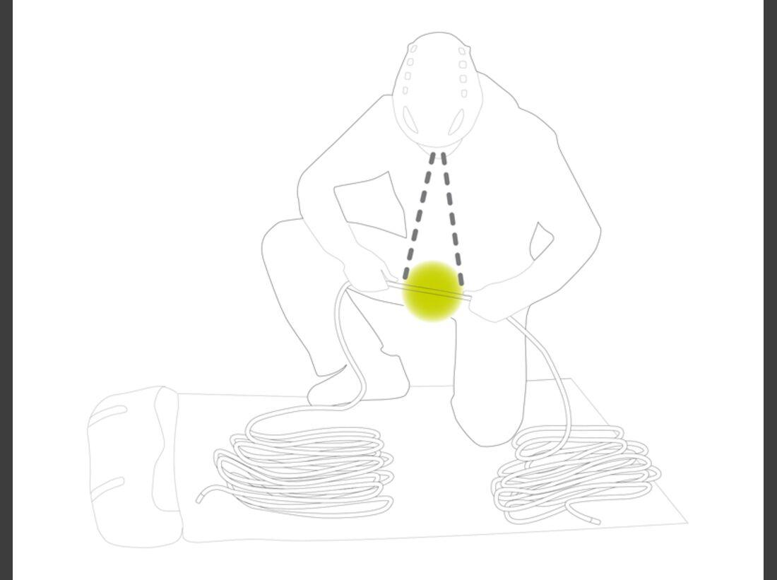KL-Seilfibel-Edelrid-Ueberpruefung-Kontrolle (jpg)