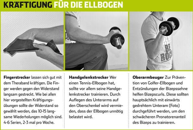 KL_Verletzungen_Ausgleich_Ellbogen_SChema (jpg)