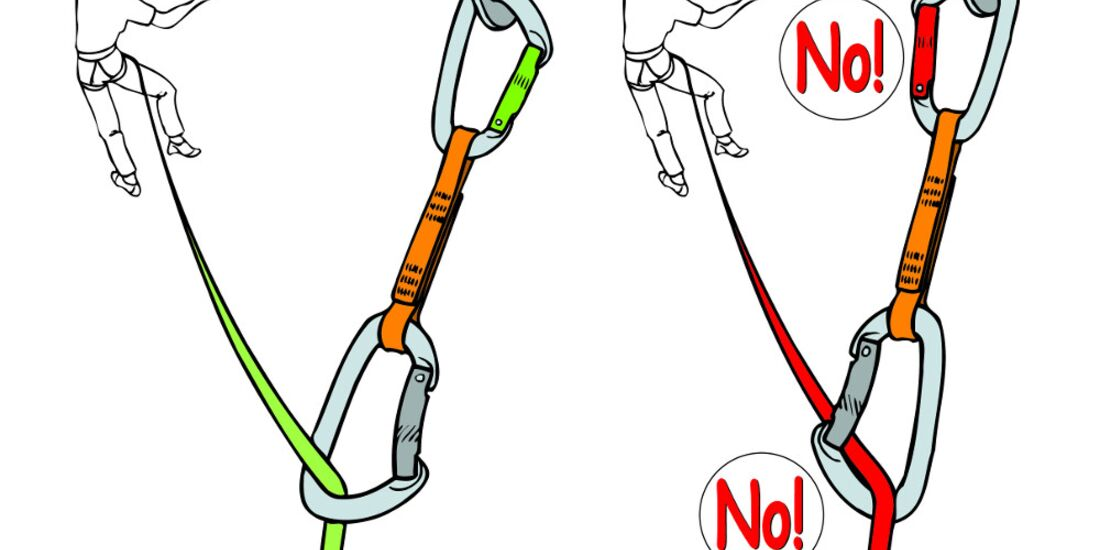 KL-sicher-draussen-klettern-4-2015-Illustration-Exen-richtig-einhaengen (jpg)