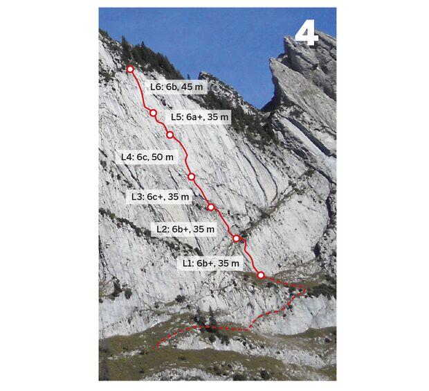 kl-alpinklettern-schweiz-topo-wildhauser-schafberg-alpstein-c-marcel-dettling (jpg)