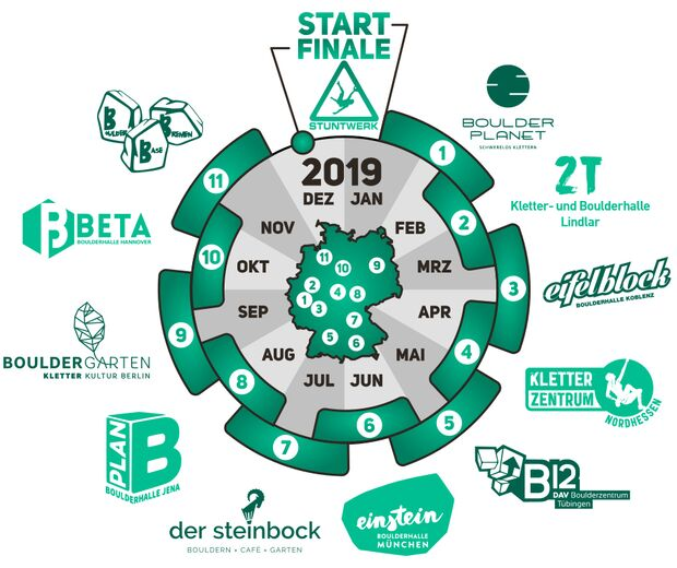 kl-bbl-finale-2018-Spielplan_2019_Sonne_Liste_final_Sonne (jpg)