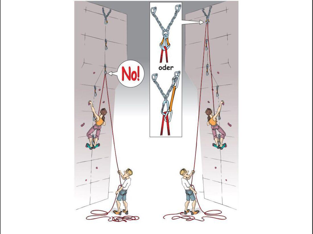 kl-dav-kletter-regeln-cartoon-Kein-Toprope-an-einzelnem-Karabiner (JPG)