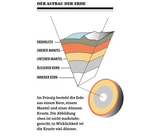 kl-felstypen-gestein-erdkruste