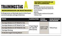 kl-kletter-training-bd-bootcamp-trainingsplan-bouldern-trainingsplan-tag-a (jpg)